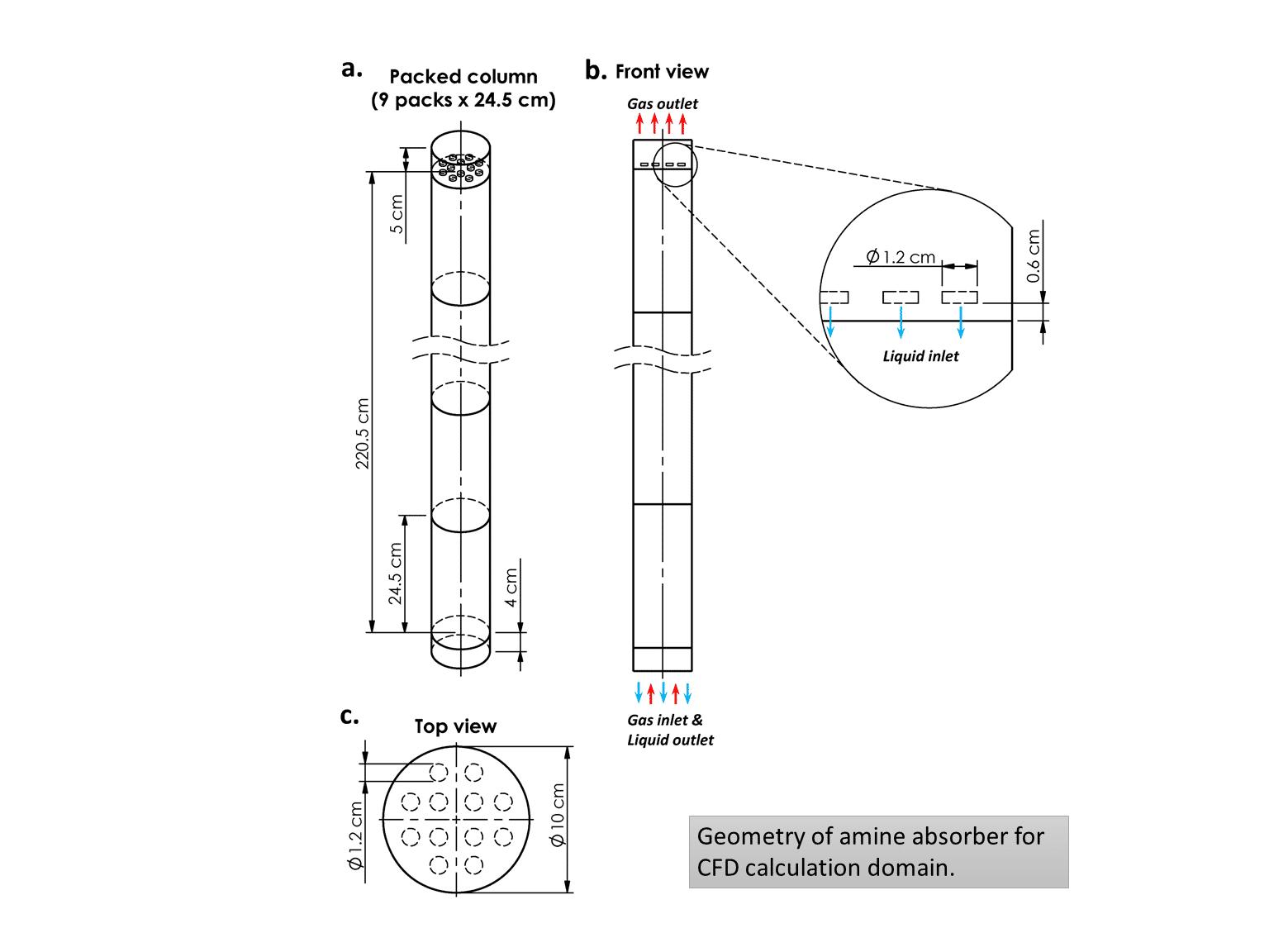 Mô tả hình học