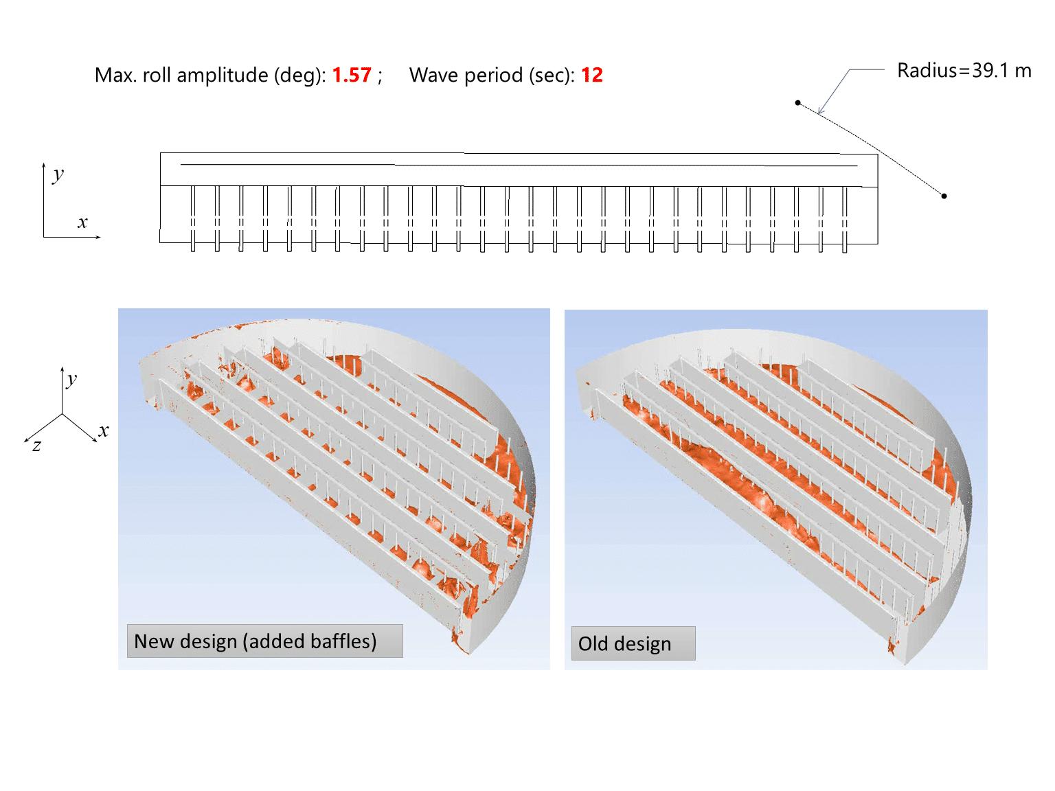 So sánh độ ổn định của thể tích lỏng