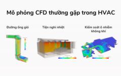 Mô phỏng CFD trong hệ thống HVAC