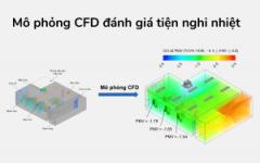 Mô phỏng CFD HVAC Tiện nghi nhiệt